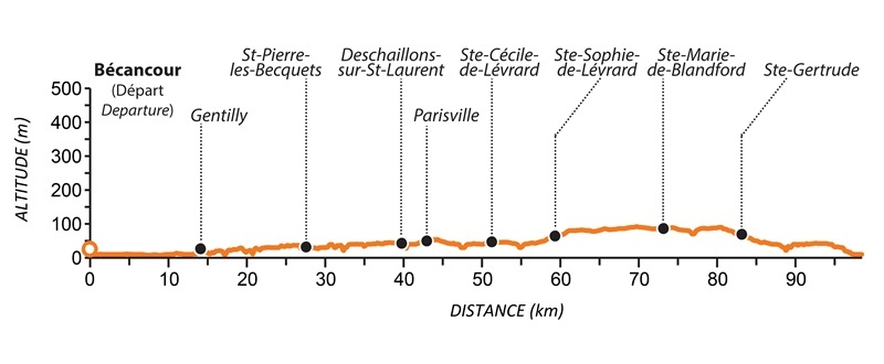 Elevation - Circuit 2 - The St. Lawrence River, from Bécancour to Deschaillons